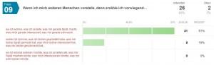 Wozu Geschichte Ergebnisse9_www.HistoLog.de